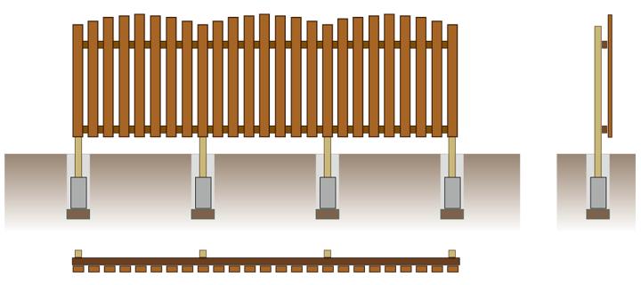 ウェーブ型のフェンス
