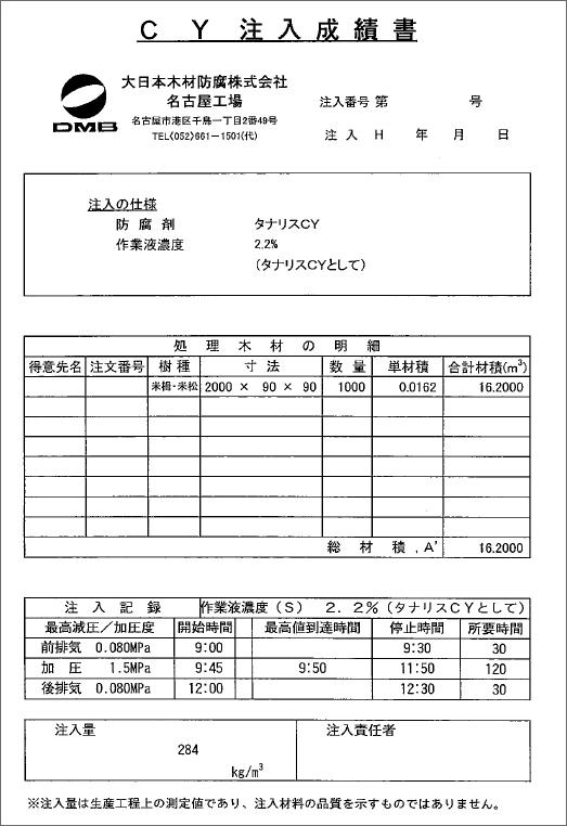 CY注入成績表