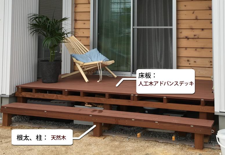 樹脂木 アドバンスデッキ(床材)×天然木(イタウバ-フィエラ)土台の実例
